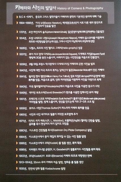 한국카메라박물관 14