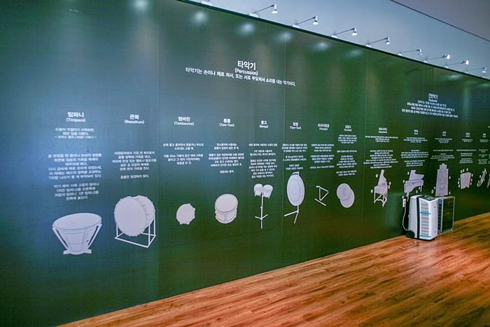 다양한 악기들에 대한 설명이 그려진 벽
