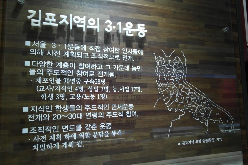 김포지역의 삼일운동