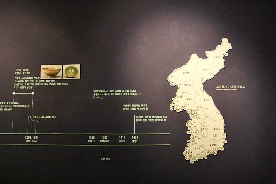 도자기의 역사