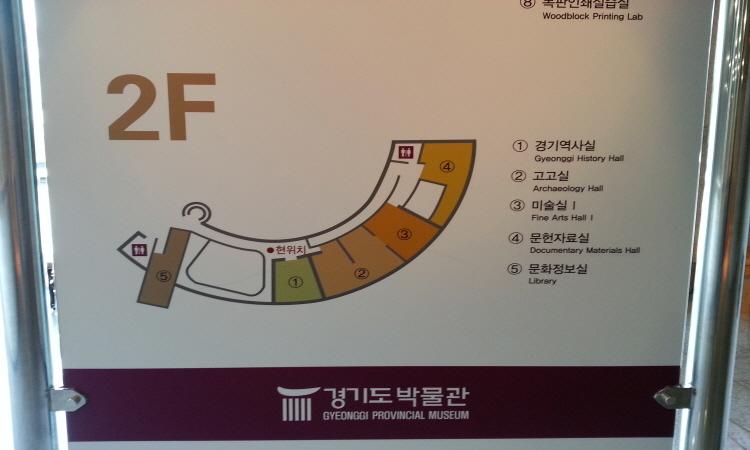 2층 전시실 안내도. 1.경기역사실 2.고고실 3.미술실I 4.문헌자료실 5.문화정보실