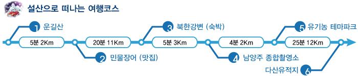 2013년 01월 추천 가볼만한 곳 – 겨울여행 코스