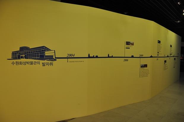 수원화성박물관 연표