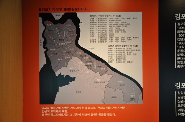 김포 항일의병활동