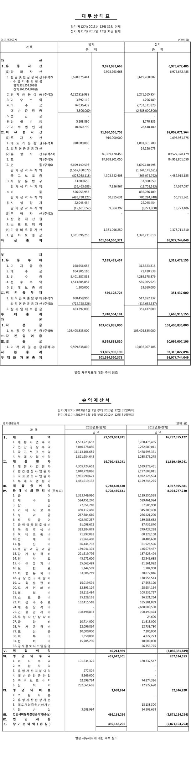 2013년_결산서