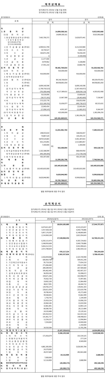 2014년_결산서