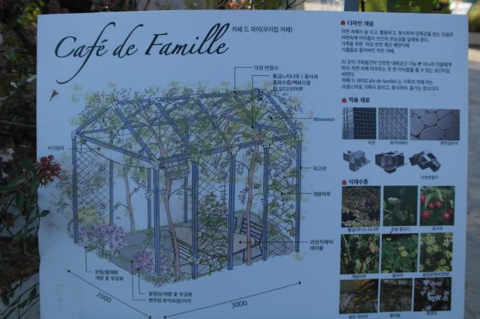 정원 설계도