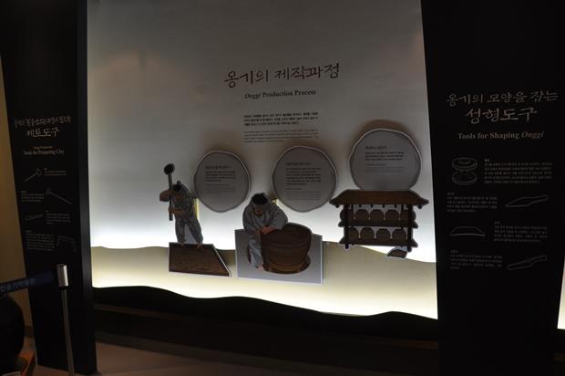 옹기의 제작과정에 대한 그림