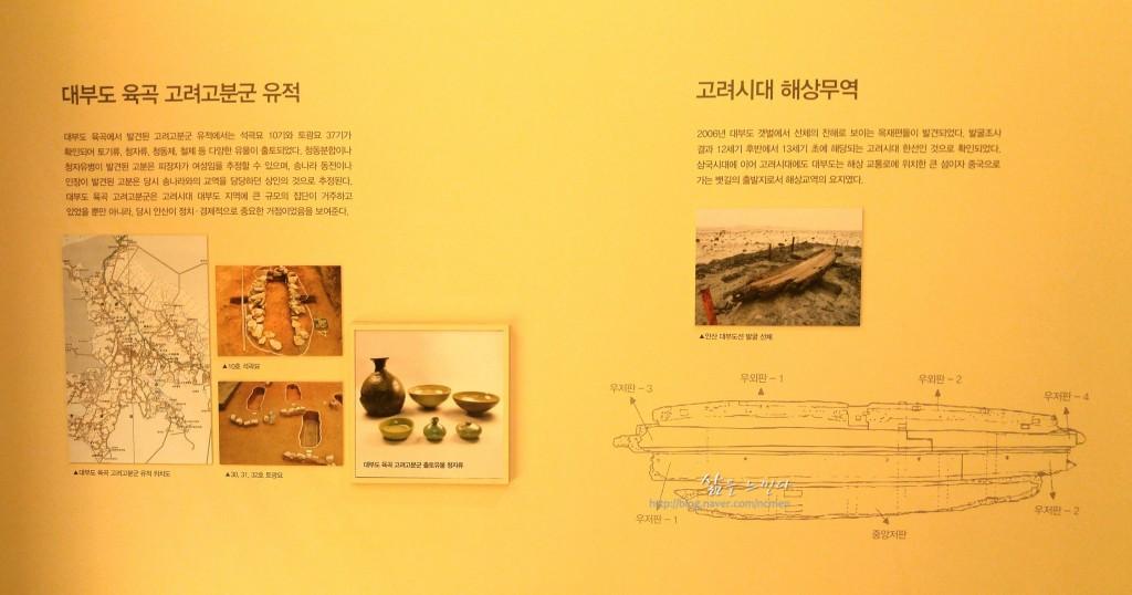대부도 육곡 고려고분군 유적, 고려시대 해상무역 설명글