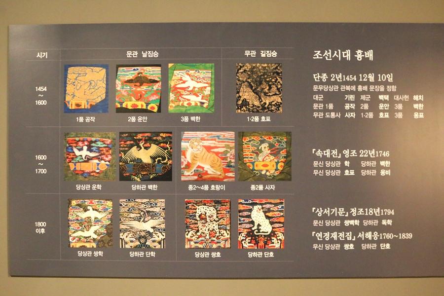 조선시대 흉배에 관한 설명글