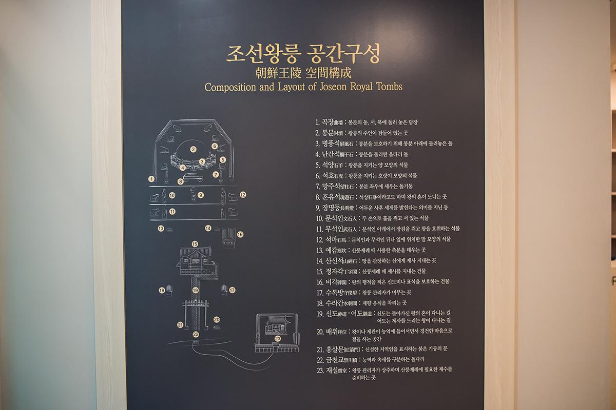 09 동구릉