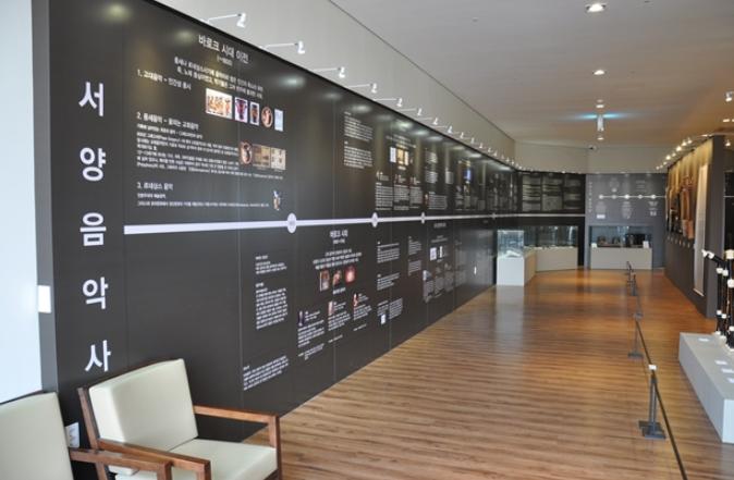 Praum Musical Instrument Museum3